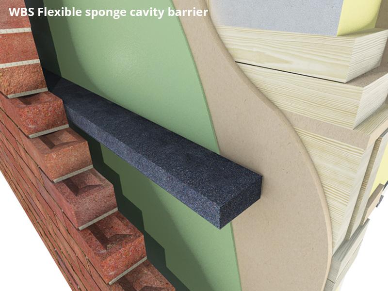 Flexible cavity barrier range envirograf for Fireproof vapor barrier
