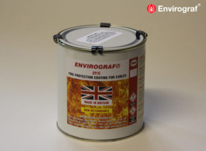Fire protection coating for PVC cables
